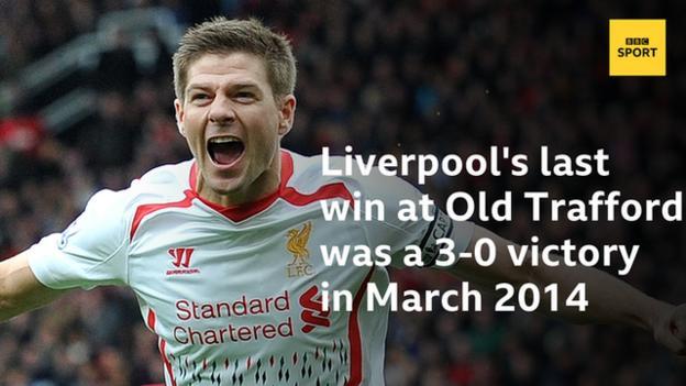 Ливерпуль без побед на Олд Траффорд после победы 3: 0 в марте 2014 года.