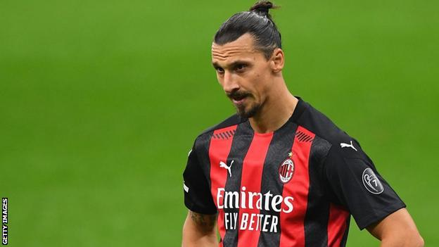 Zlatan Ibrahimovic: AC Milan striker tests positive for coronavirus (2020)