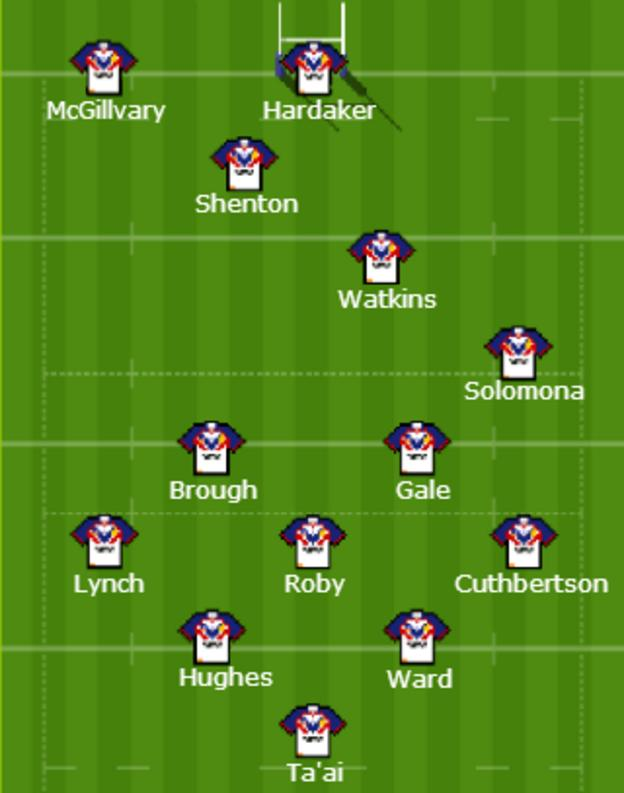 James Deighton's Dream Team