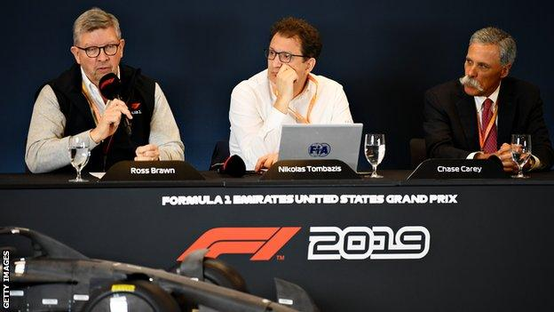 F1 bosses