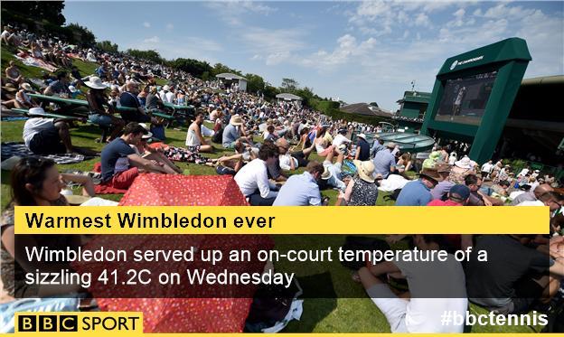 Wimbledon heat