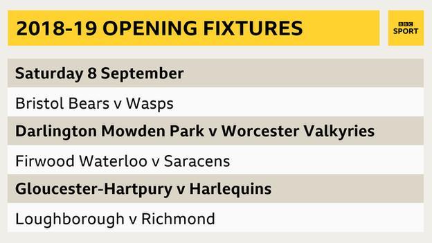 Opening Premier 15s fixtures