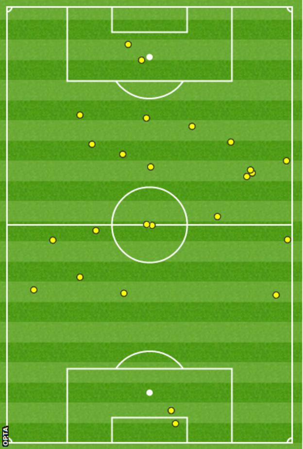 Wilfried Bony touches