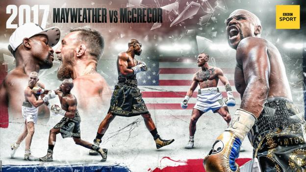 Graphic showing the best moments of Conor McGregor's rivalry with Floyd Mayweather