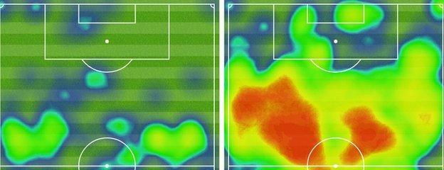 First half heat map from Newcastle v Manchester City