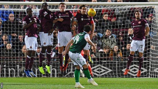 Stevie Mallan free-kick