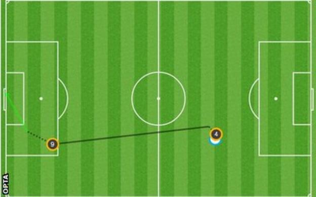 Jamie Vardy's first goal graphic