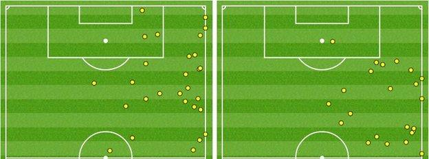 Adam Smith and Seamus Coleman touch maps