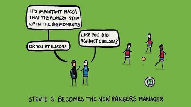 Steven Gerrard graphic
