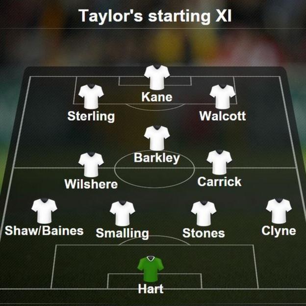 England's Euro 2016 squad