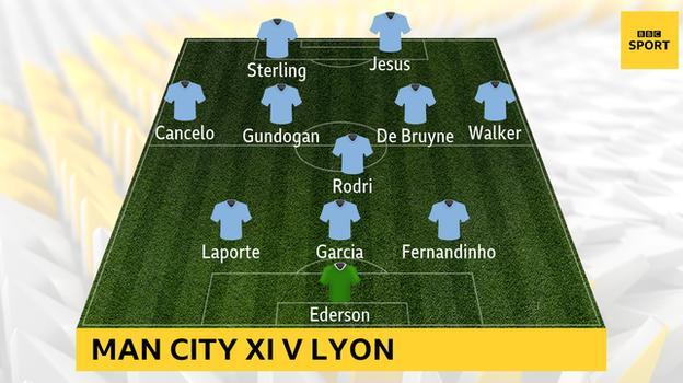 กราฟฟิคแสดง XI เริ่มต้นของ Man City กับ Lyon: Ederson, Walker, Garcia, Fernandinho, Laporte, Cancelo, Gundogan, Rodri, De Bruyne, Sterling, Jesus