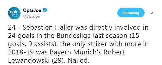 Sebastien Haller was one of the Bundesliga's most impressive strikers last season