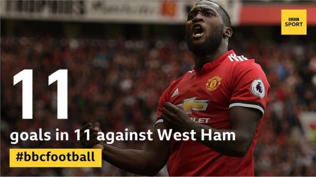 Manchester United striker Romelu Lukaku