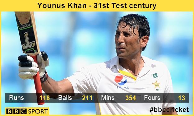 Younus Khan graphic