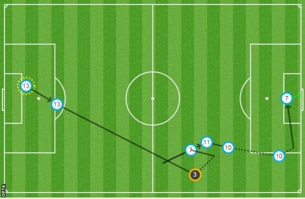 Palace's goal