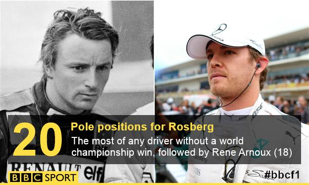 Rene Arnoux and Nico Rosberg