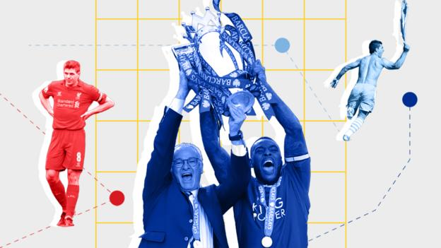 English football's moment of the decade: You decide thumbnail