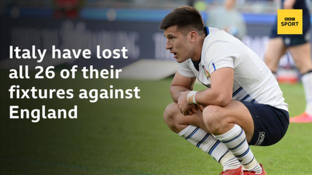 Italy have lost all 26 of their fixtures against England