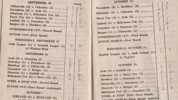 Fans could pencil in the results beside the fixtures in the 1950 IFA Football Guide