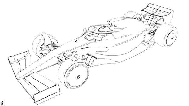 F1 car design for 2021