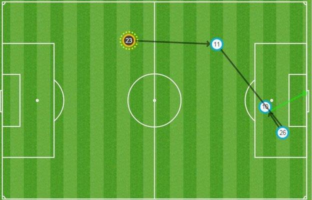 Andy King goal