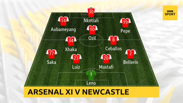 Arsenal starting XI against Newcastle on Sunday: Bernd Leno; Hector Bellerin, David Luiz, Shkodran Mustafi, Bukayo Saka; Dani Cabellos, Granit Xhaka, Mesut Ozil; Nicolas Pepe, Pierre-Emerick Aubameyang, Eddie Nketiah