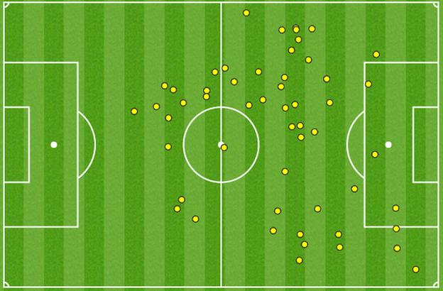 Wayne Rooney's touch map