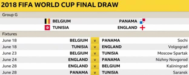 World Cup Draw _99020977_fix