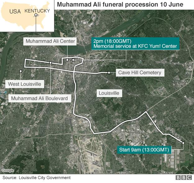 Map of Muhammad Ali's funeral procession