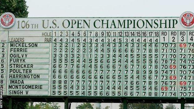 2006 US Open final leaderboard