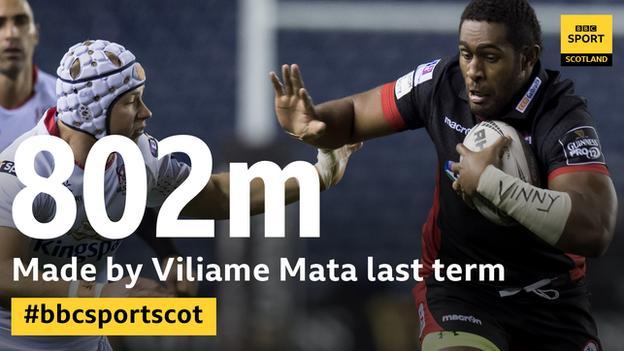 Viliame Mata metres made statistics