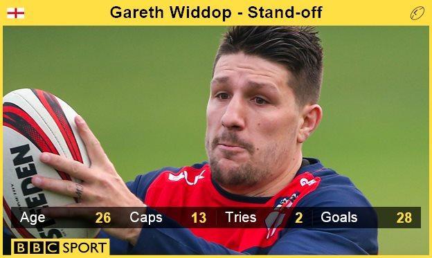 Gareth Widdop.