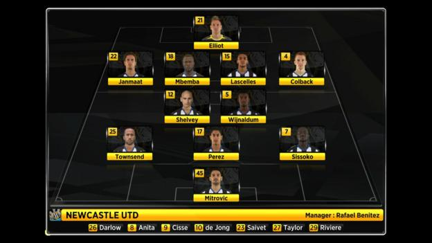Newcastle lined up in a 4-2-3-1 formation against Sunderland