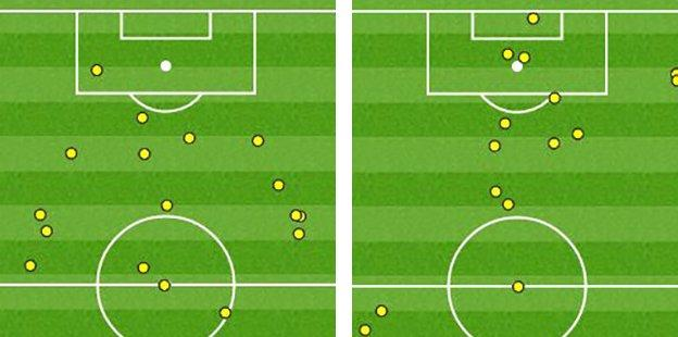Lukaku touch maps