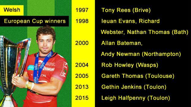 Wales' European Cup winners