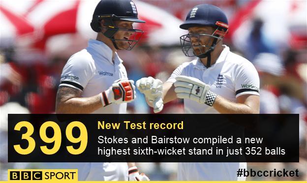 Ben Stokes and Jonny Bairstow