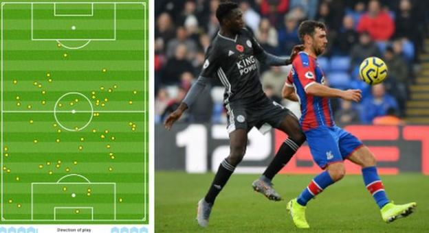 Graphic showing Wilfred Ndidi's 69 touches against Palace
