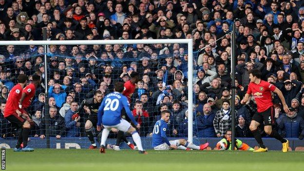 Everton 1 1 Manchester United Toffees See Late Goal Disallowed Bbc Sport