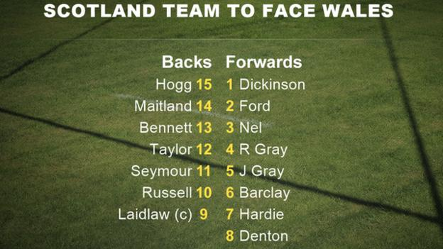 Scotland team to play Wales