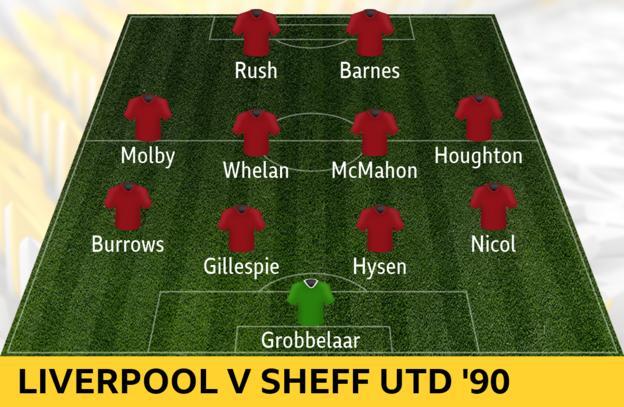 Liverpool v Sheffield United 1990