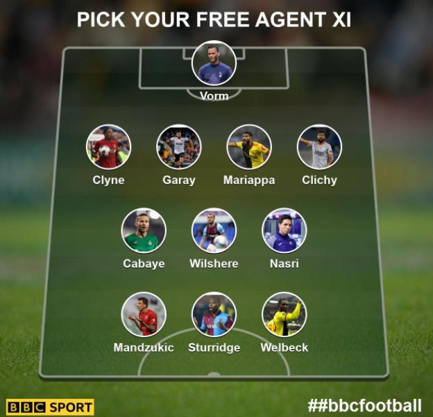 Premier League Wilshere Welbeck And Pato The Free Agents Still Available Bbc Sport