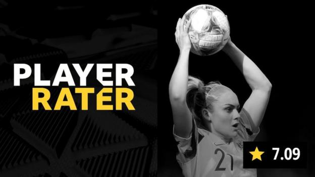 Women's World Cup player rater: Australia v Brazil