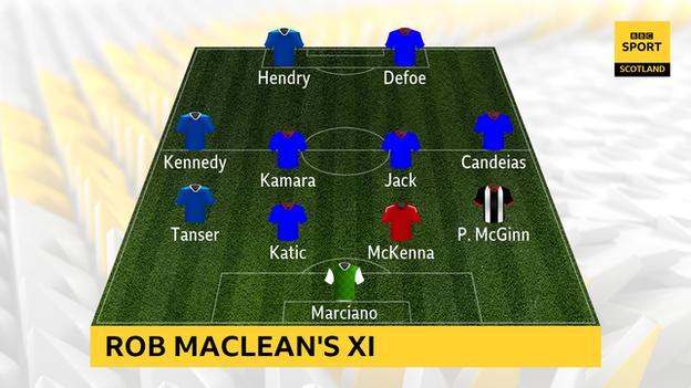 Rob Maclean's team of the week