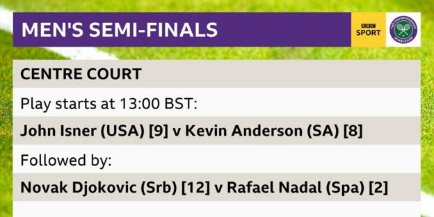 John Isner and Kevin Anderson open Friday's men's semi-finals on Centre Court, followed by Rafael Nadal v Novak Djokovic