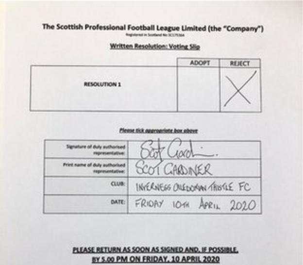 Inverness' voting slip, signed by chief executive Scot Gardiner