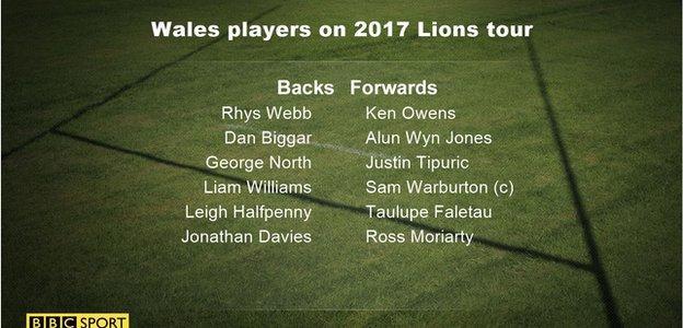 Wales' 2017 British and Irish Lions