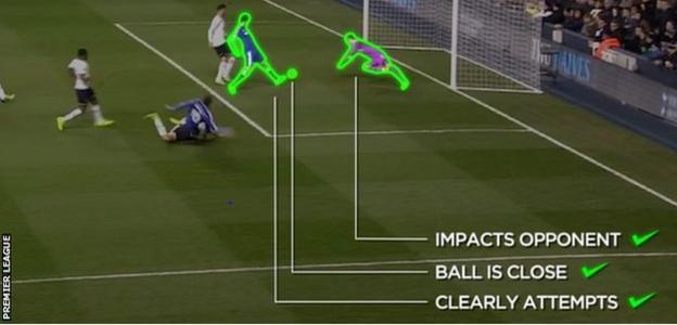 New offside rule