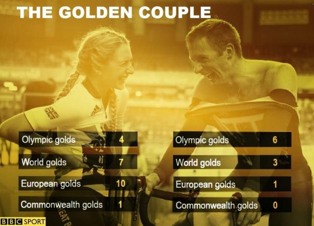 Laura Trott and Jason Kenny gold medal graphic