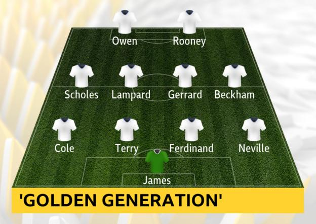 England's 'Golden Generation' XI