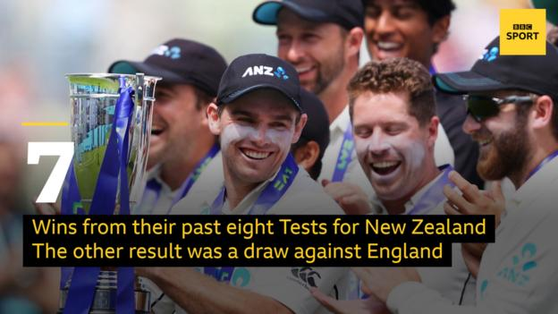 Graphic: New Zealand have won seven of their last eight tests